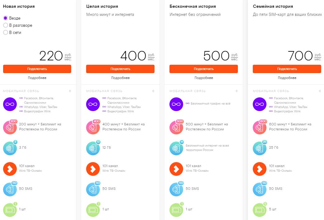 тинькофф банк онлайн андроид